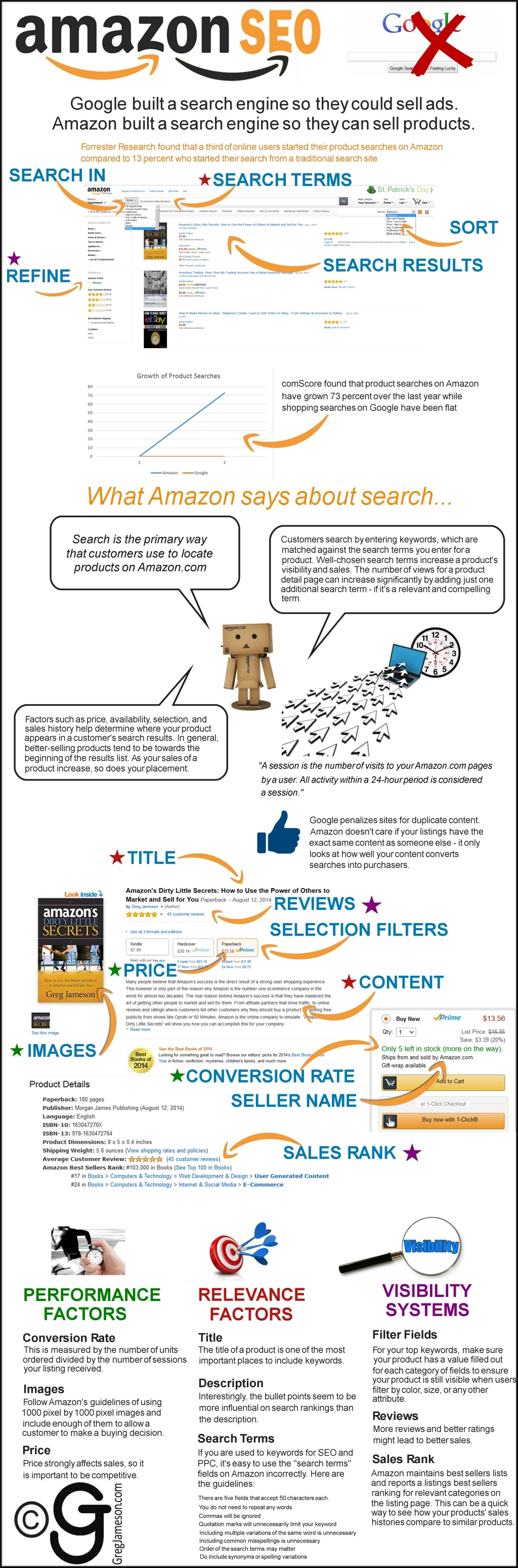 amazon-seo-infographic