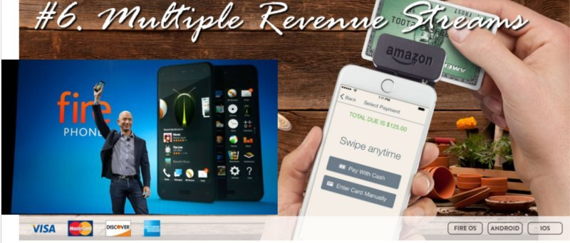 A Dozen Secrets to running your ecommerce business like Amazon: #6. Multiple Revenue Streams