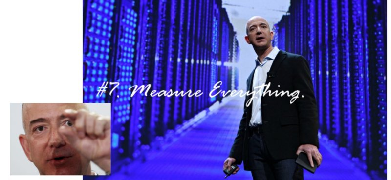 A Dozen Secrets to running your ecommerce business like Amazon: #7. Measure Everything
