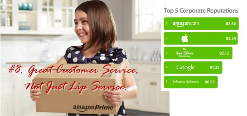 A Dozen Secrets to running your ecommerce business like Amazon: #8. Great Customer Service, Not Just Lip Service