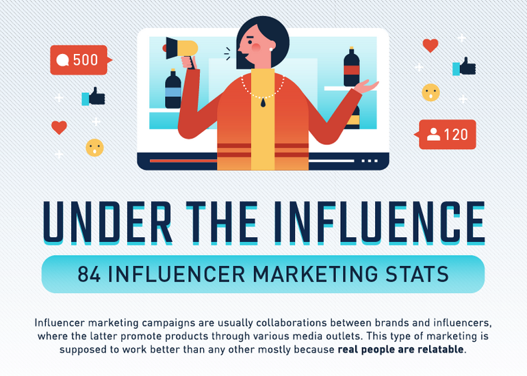 2019 Influencer Marketing Trends You Shouldn't Ignore