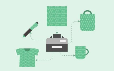 Print on Demand Ecommerce Stores